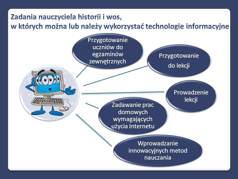 Przygotowanie uczniów do egzaminów zewnętrznych Przygotowanie do lekcji Przygotowanie do lekcji Zadawanie prac domowych wymagających użycia Internetu Prowadzenie lekcji Wprowadzanie innowacyjnych metod nauczania
