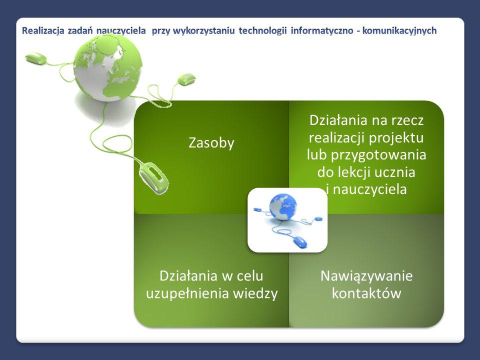Zasoby Działania na rzecz realizacji projektu lub przygotowania do lekcji ucznia i nauczyciela Działania w celu uzupełnienia wiedzy Nawiązywanie kontaktów