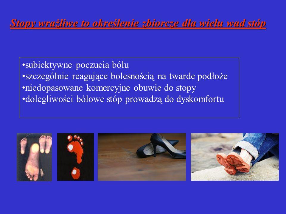 Stopy wrażliwe to określenie zbiorcze dla wielu wad stóp subiektywne poczucia bólu szczególnie reagujące bolesnością na twarde podłoże niedopasowane k