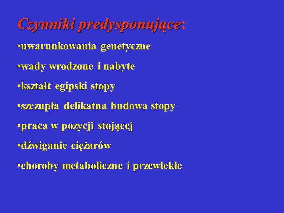 Czynniki predysponujące Czynniki predysponujące: uwarunkowania genetyczne wady wrodzone i nabyte kształt egipski stopy szczupła delikatna budowa stopy