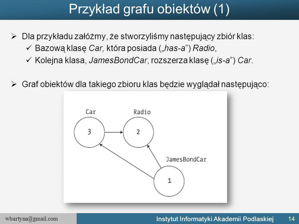 wbartyna@gmail.com Instytut Informatyki Akademii Podlaskiej Przykład grafu obiektów (1)  Dla przykładu załóżmy, że stworzyliśmy następujący zbiór kla