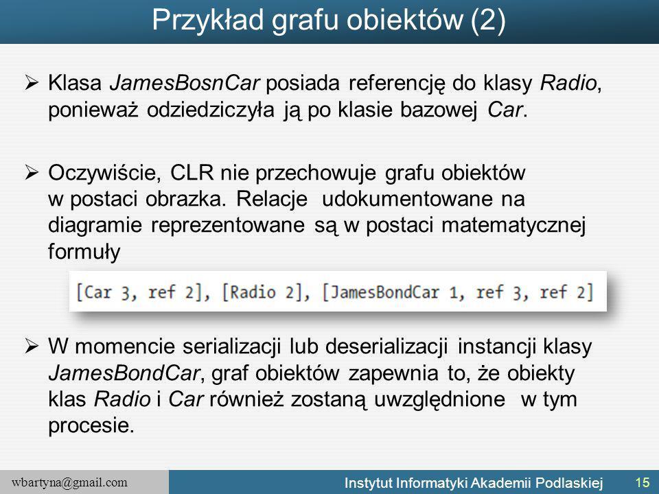 wbartyna@gmail.com Instytut Informatyki Akademii Podlaskiej Przykład grafu obiektów (2)  Klasa JamesBosnCar posiada referencję do klasy Radio, ponieważ odziedziczyła ją po klasie bazowej Car.
