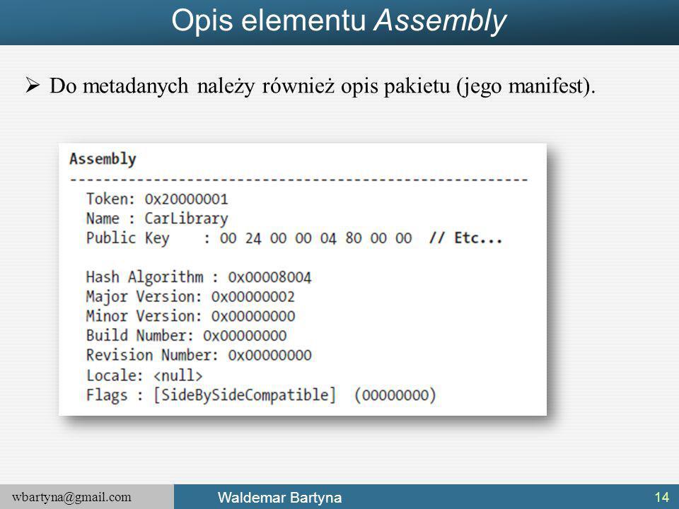 wbartyna@gmail.com Waldemar Bartyna Opis elementu Assembly  Do metadanych należy również opis pakietu (jego manifest).