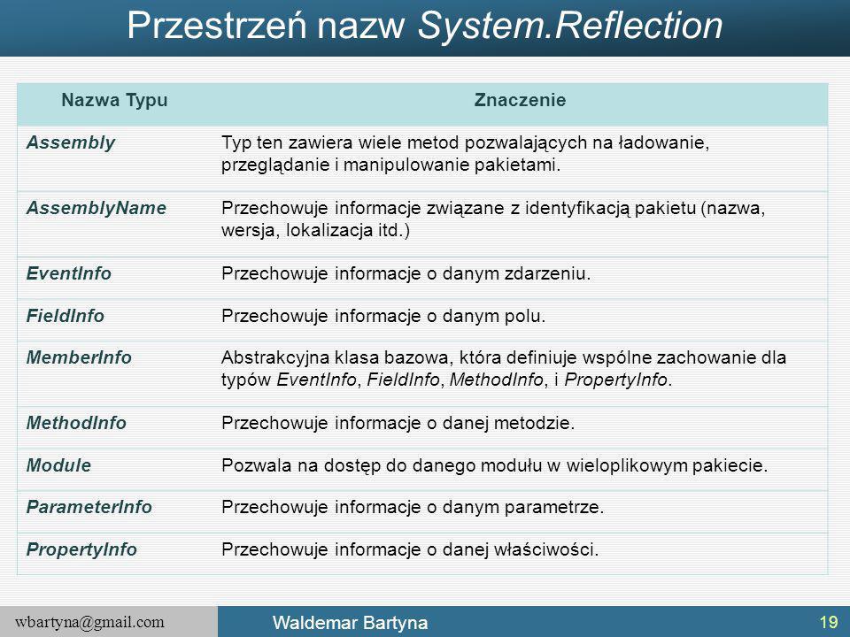 wbartyna@gmail.com Waldemar Bartyna Przestrzeń nazw System.Reflection 19 Nazwa TypuZnaczenie AssemblyTyp ten zawiera wiele metod pozwalających na ładowanie, przeglądanie i manipulowanie pakietami.