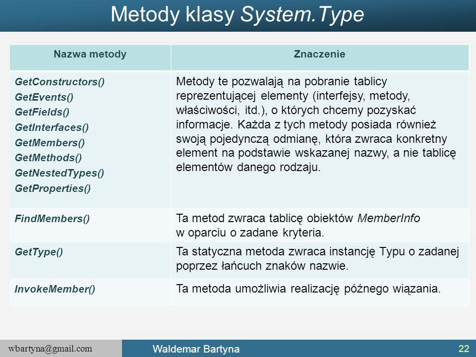 wbartyna@gmail.com Waldemar Bartyna Metody klasy System.Type 22 Nazwa metodyZnaczenie GetConstructors() GetEvents() GetFields() GetInterfaces() GetMembers() GetMethods() GetNestedTypes() GetProperties() Metody te pozwalają na pobranie tablicy reprezentującej elementy (interfejsy, metody, właściwości, itd.), o których chcemy pozyskać informacje.