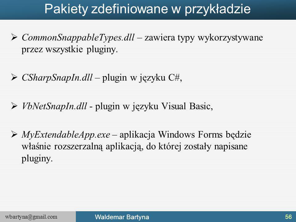 wbartyna@gmail.com Waldemar Bartyna Pakiety zdefiniowane w przykładzie  CommonSnappableTypes.dll – zawiera typy wykorzystywane przez wszystkie pluginy.
