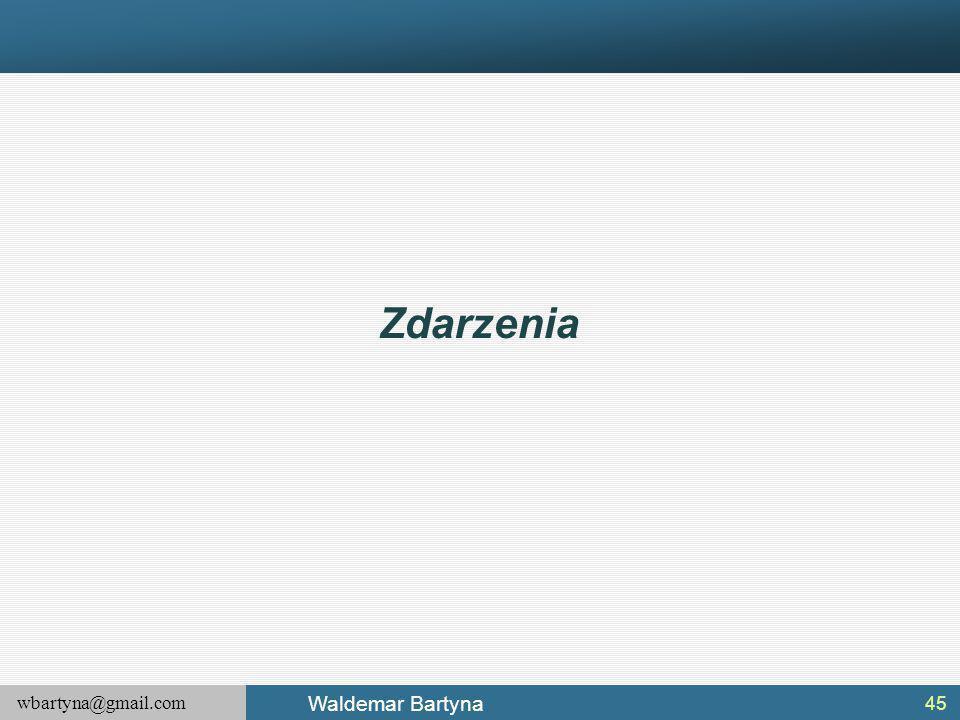 wbartyna@gmail.com Waldemar Bartyna 45 Zdarzenia