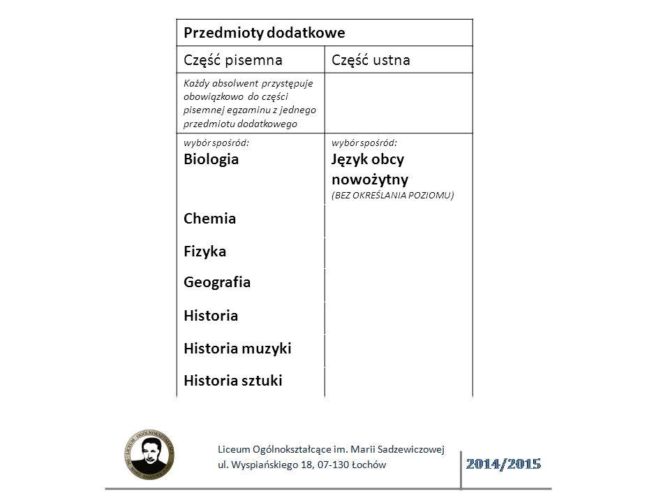 Przedmioty dodatkowe Część pisemnaCzęść ustna Każdy absolwent przystępuje obowiązkowo do części pisemnej egzaminu z jednego przedmiotu dodatkowego wybór spośród: Biologia wybór spośród: Język obcy nowożytny (BEZ OKREŚLANIA POZIOMU) Chemia Fizyka Geografia Historia Historia muzyki Historia sztuki