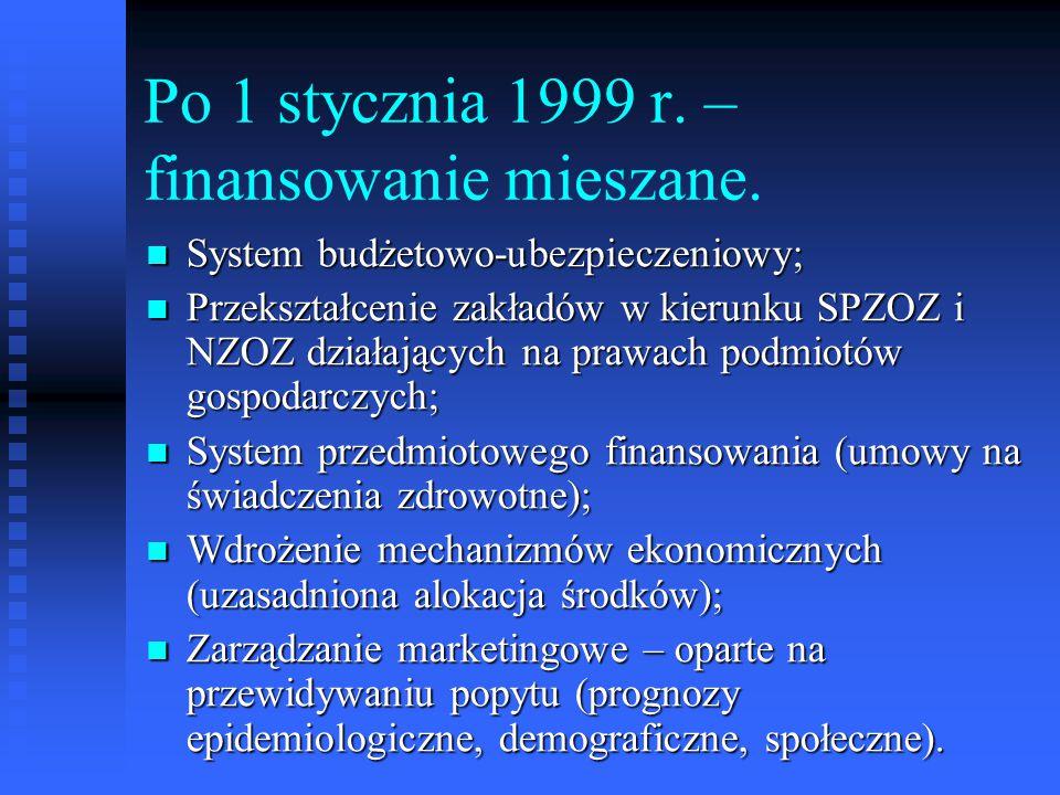 Po 1 stycznia 1999 r. – finansowanie mieszane. System budżetowo-ubezpieczeniowy; System budżetowo-ubezpieczeniowy; Przekształcenie zakładów w kierunku