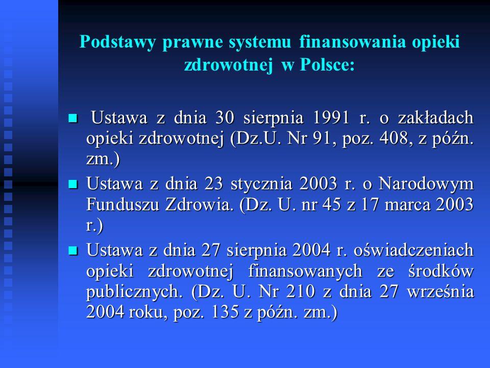 Podstawy prawne systemu finansowania opieki zdrowotnej w Polsce: Ustawa z dnia 30 sierpnia 1991 r. o zakładach opieki zdrowotnej (Dz.U. Nr 91, poz. 40
