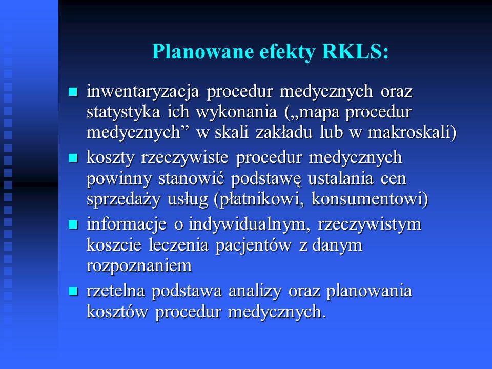 """Planowane efekty RKLS: inwentaryzacja procedur medycznych oraz statystyka ich wykonania (""""mapa procedur medycznych"""" w skali zakładu lub w makroskali)"""