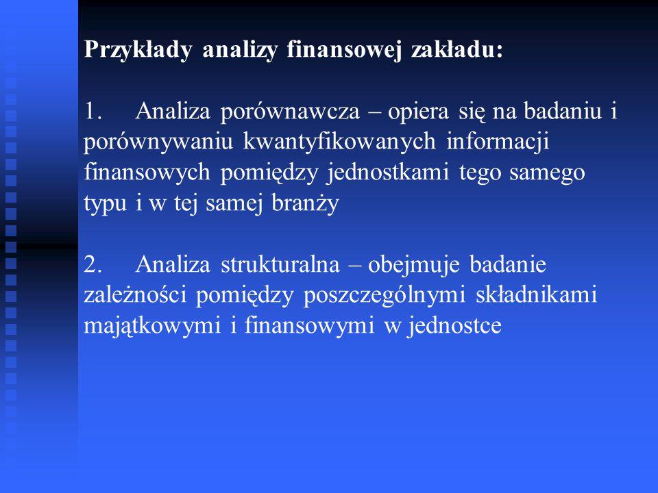 Przykłady analizy finansowej zakładu: 1. Analiza porównawcza – opiera się na badaniu i porównywaniu kwantyfikowanych informacji finansowych pomiędzy j