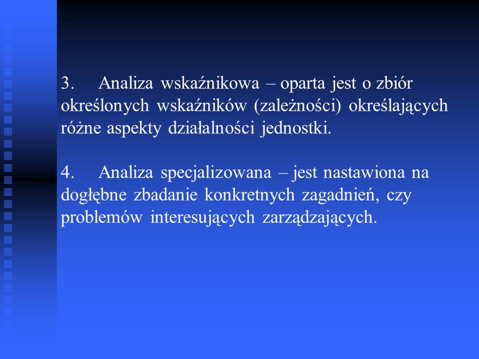 3. Analiza wskaźnikowa – oparta jest o zbiór określonych wskaźników (zależności) określających różne aspekty działalności jednostki. 4. Analiza specja