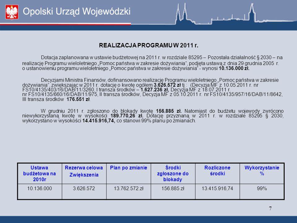 7 REALIZACJA PROGRAMU W 2011 r.Dotacja zaplanowana w ustawie budżetowej na 2011 r.