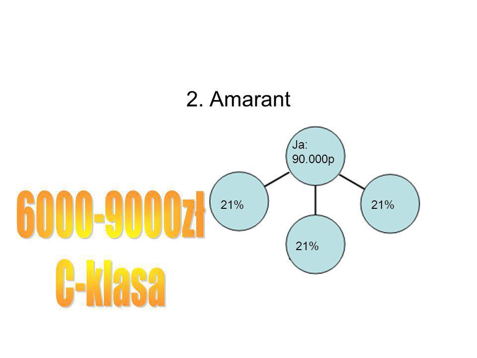 2. Amarant 21% Ja: 90.000p
