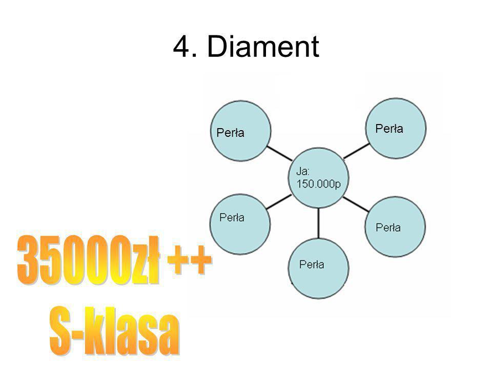 4. Diament Perła
