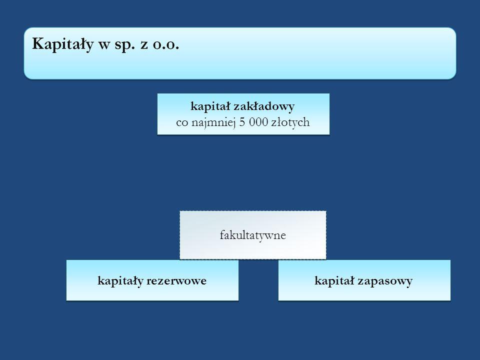 kapitał zakładowy co najmniej 5 000 złotych kapitał zakładowy co najmniej 5 000 złotych kapitał zapasowy kapitały rezerwowe fakultatywne
