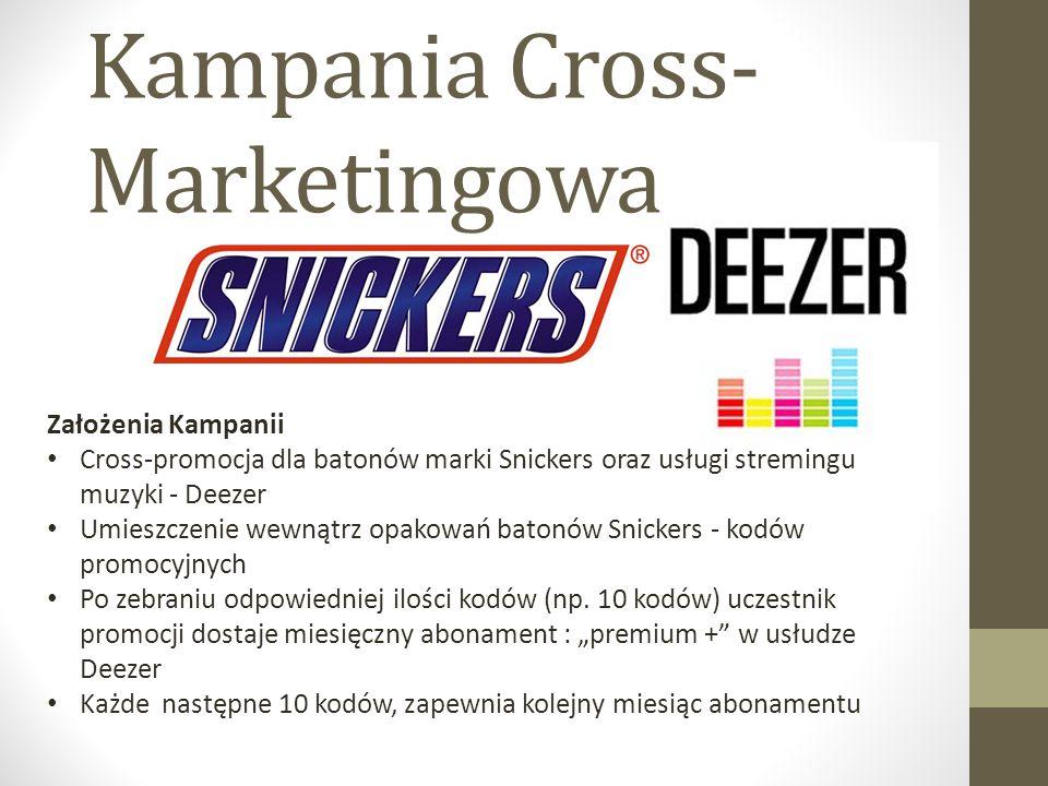 Kampania Cross- Marketingowa Założenia Kampanii Cross-promocja dla batonów marki Snickers oraz usługi stremingu muzyki - Deezer Umieszczenie wewnątrz opakowań batonów Snickers - kodów promocyjnych Po zebraniu odpowiedniej ilości kodów (np.