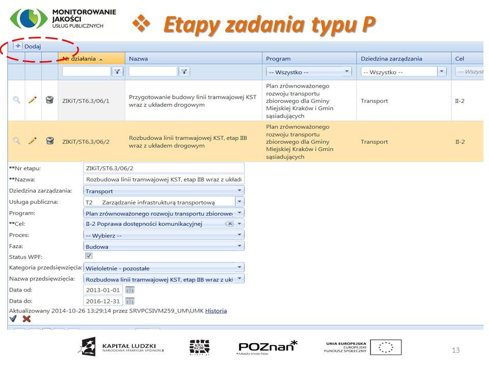  Etapy zadania typu P 13