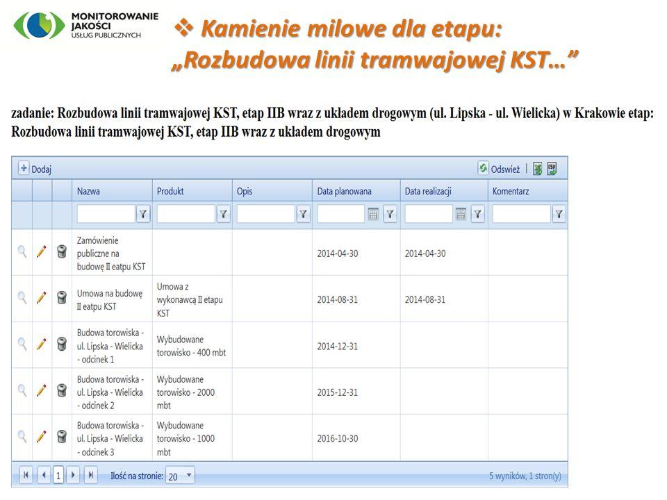 """ Kamienie milowe dla etapu: """"Rozbudowa linii tramwajowej KST…"""" 18"""
