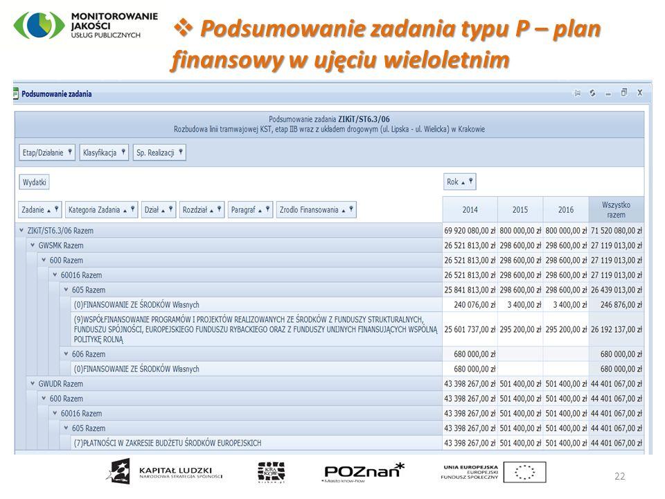  Podsumowanie zadania typu P – plan finansowy w ujęciu wieloletnim 22