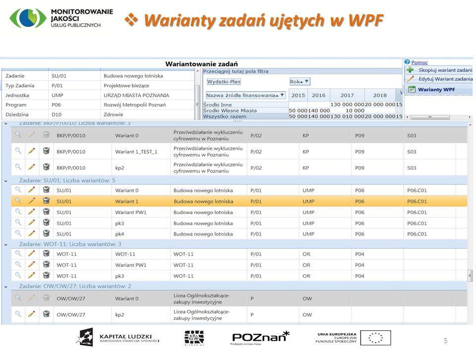  Warianty zadań ujętych w WPF 5