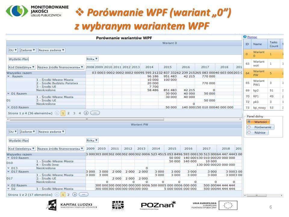 """ Porównanie WPF (wariant """"0 ) z wybranym wariantem WPF 6"""