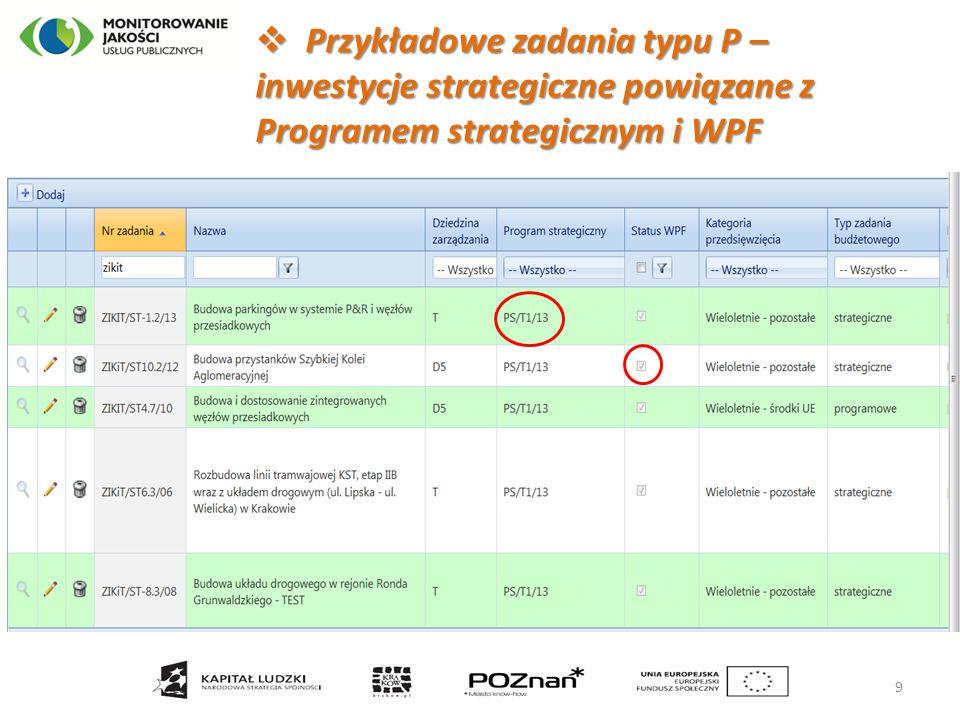  Przykładowe zadania typu P – inwestycje strategiczne powiązane z Programem strategicznym i WPF 9
