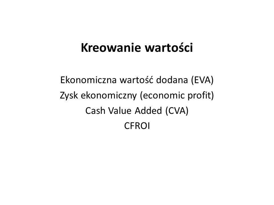 Kreowanie wartości Ekonomiczna wartość dodana (EVA) Zysk ekonomiczny (economic profit) Cash Value Added (CVA) CFROI