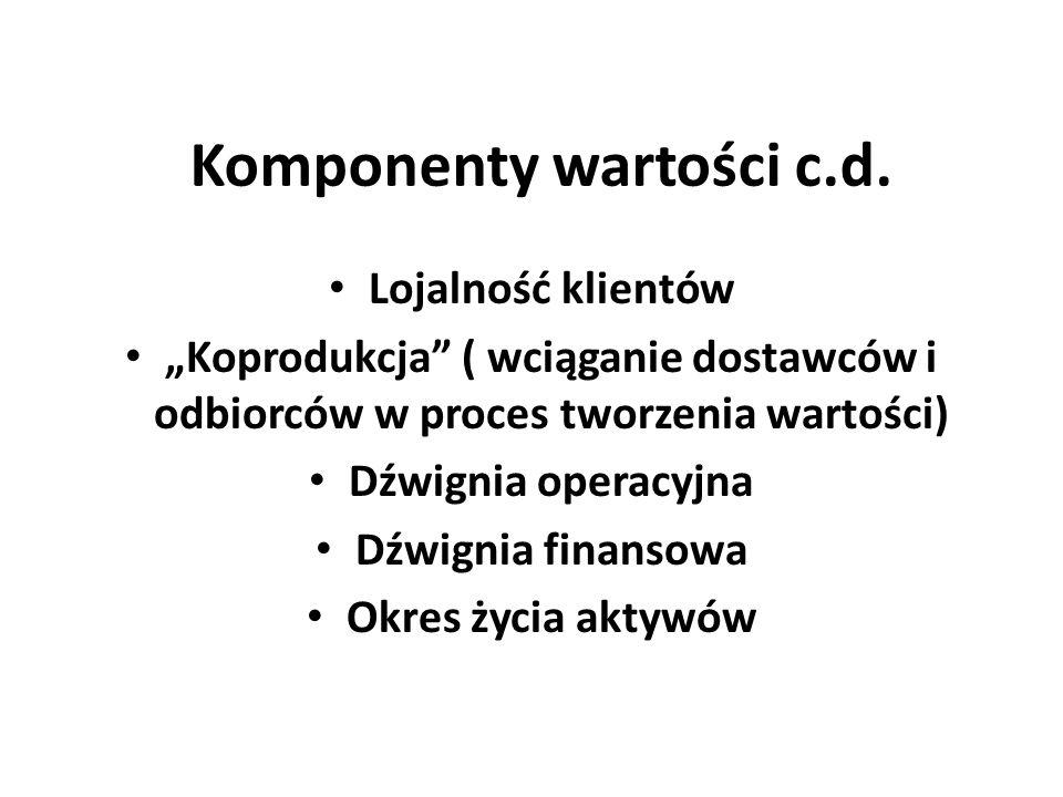 """Komponenty wartości c.d. Lojalność klientów """"Koprodukcja"""" ( wciąganie dostawców i odbiorców w proces tworzenia wartości) Dźwignia operacyjna Dźwignia"""