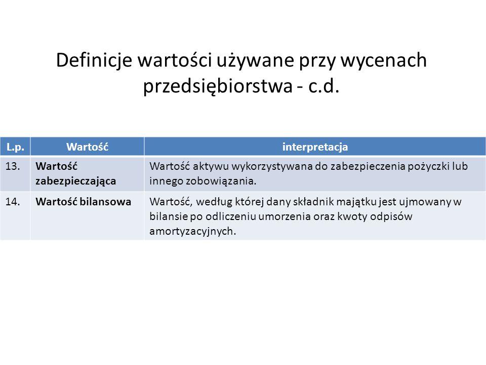 L.p.Wartośćinterpretacja 13.Wartość zabezpieczająca Wartość aktywu wykorzystywana do zabezpieczenia pożyczki lub innego zobowiązania. 14.Wartość bilan