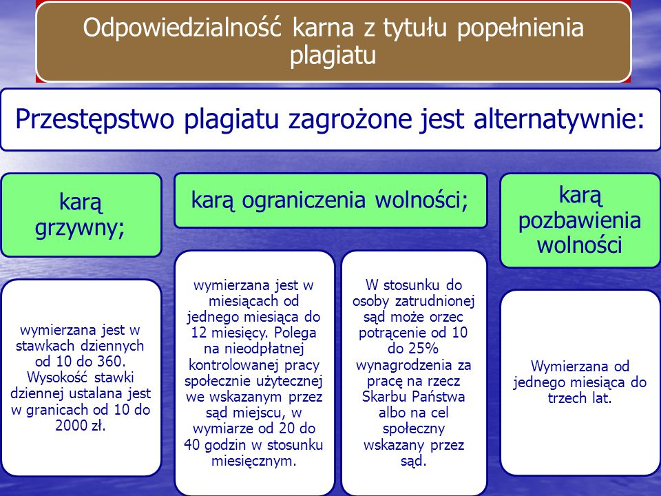 Odpowiedzialność karna z tytułu popełnienia plagiatu Przestępstwo plagiatu zagrożone jest alternatywnie: karą grzywny; wymierzana jest w stawkach dzie