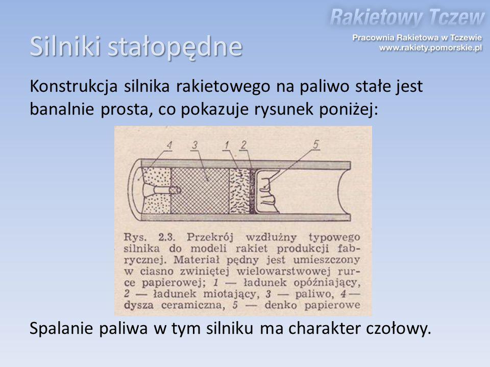 Hybrydowe silniki rakietowe Hybrydowe silniki rakietowe nie zawierają jako paliwa mieszanki pirotechnicznej.