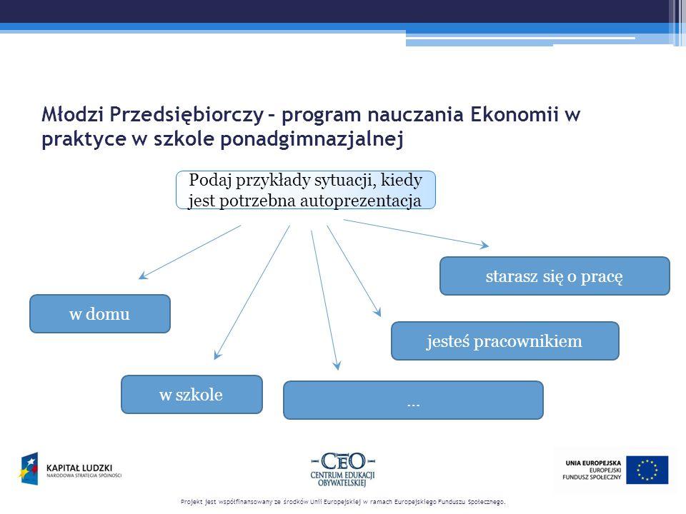 Młodzi Przedsiębiorczy – program nauczania Ekonomii w praktyce w szkole ponadgimnazjalnej Projekt jest współfinansowany ze środków Unii Europejskiej w ramach Europejskiego Funduszu Społecznego.