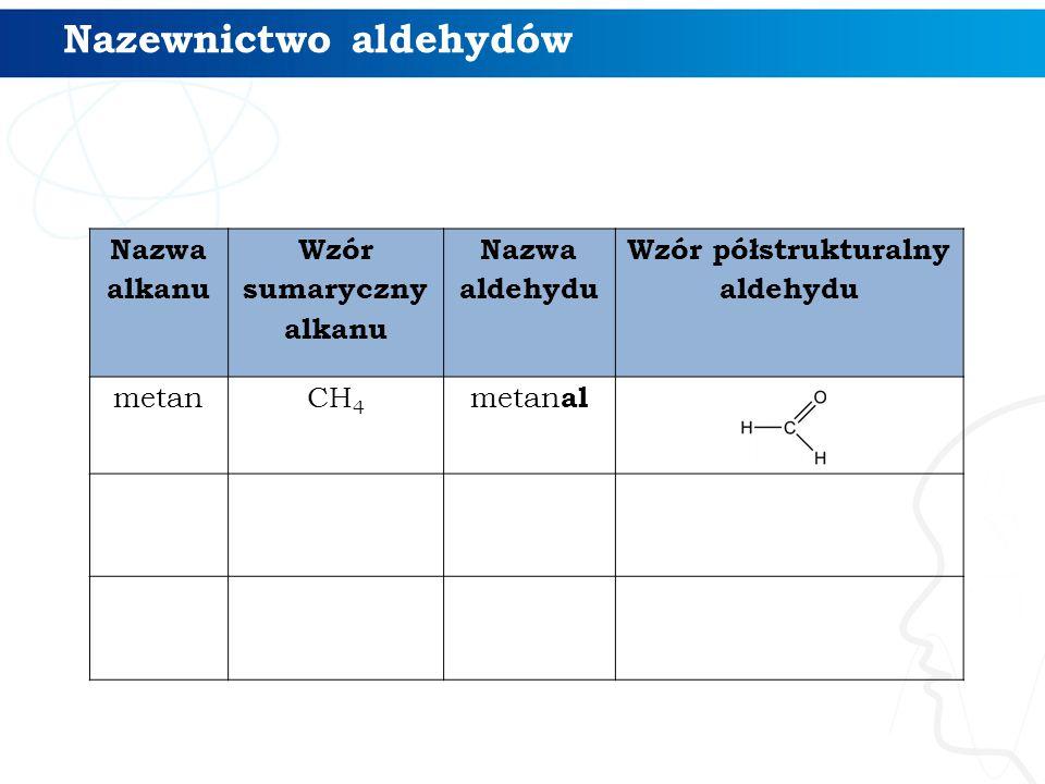 Nazewnictwo aldehydów Nazwa alkanu Wzór sumaryczny alkanu Nazwa aldehydu Wzór półstrukturalny aldehydu metanCH 4 metan al etan C2H6C2H6 etan al