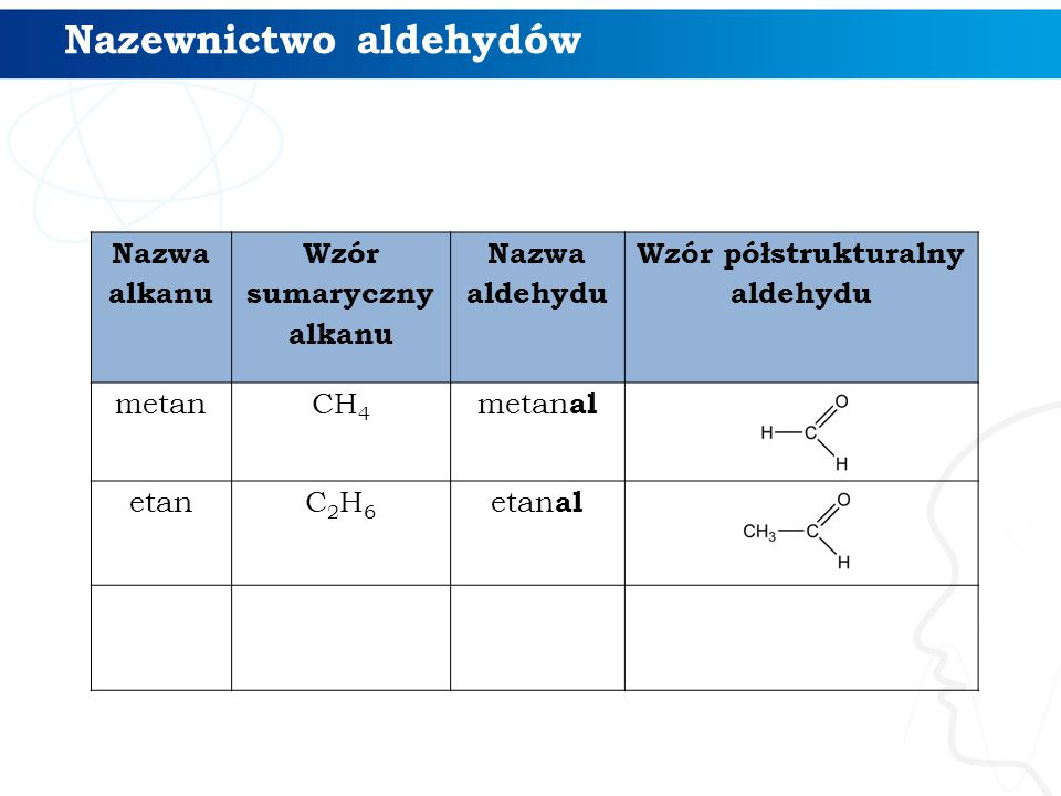 Nazwa alkanu Wzór sumaryczny alkanu Nazwa aldehydu Wzór półstrukturalny aldehydu metanCH 4 metan al etan C2H6C2H6 etan al propanC3H8C3H8 propan al Nazewnictwo aldehydów