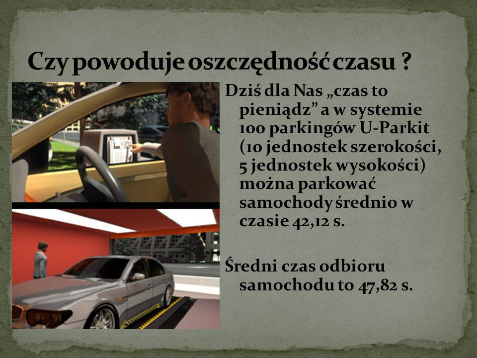 """Dziś dla Nas """"czas to pieniądz a w systemie 100 parkingów U-Parkit (10 jednostek szerokości, 5 jednostek wysokości) można parkować samochody średnio w czasie 42,12 s."""