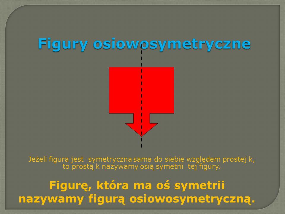 Figury osiowosymetryczne Jeżeli figura jest symetryczna sama do siebie względem prostej k, to prostą k nazywamy osią symetrii tej figury. Figurę, któr
