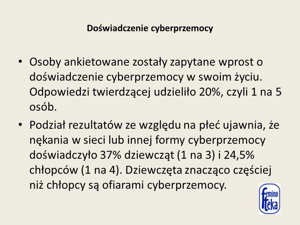 Doświadczenie cyberprzemocy Osoby ankietowane zostały zapytane wprost o doświadczenie cyberprzemocy w swoim życiu.
