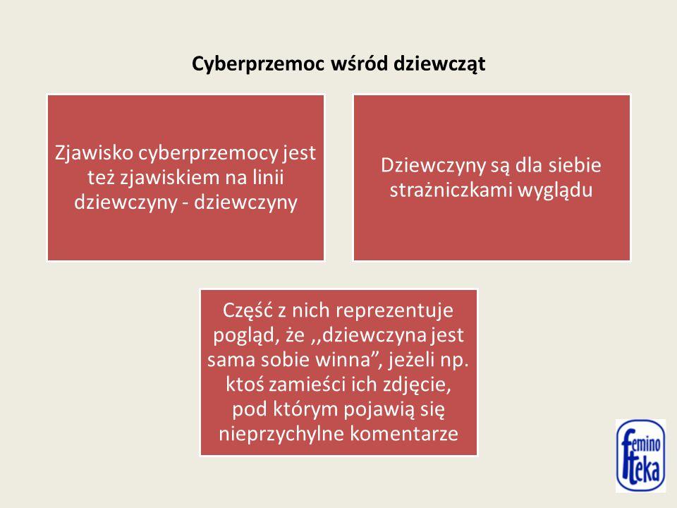 Cyberprzemoc wśród dziewcząt Zjawisko cyberprzemocy jest też zjawiskiem na linii dziewczyny - dziewczyny Dziewczyny są dla siebie strażniczkami wyglądu Część z nich reprezentuje pogląd, że,,dziewczyna jest sama sobie winna , jeżeli np.
