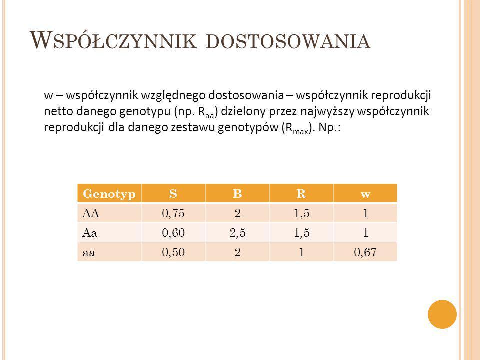 w – współczynnik względnego dostosowania – współczynnik reprodukcji netto danego genotypu (np. R aa ) dzielony przez najwyższy współczynnik reprodukcj