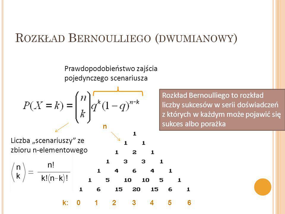 """R OZKŁAD B ERNOULLIEGO ( DWUMIANOWY ) k: 0 1 2 3 4 5 6 n Liczba """"scenariuszy"""" ze zbioru n-elementowego Prawdopodobieństwo zajścia pojedynczego scenari"""