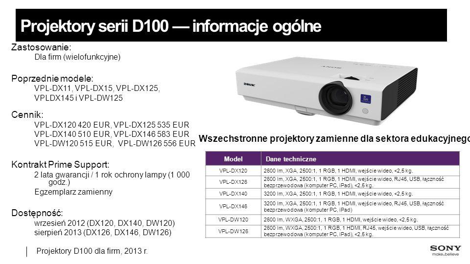 Projektory serii D100 — informacje ogólne Projektory D100 dla firm, 2013 r.