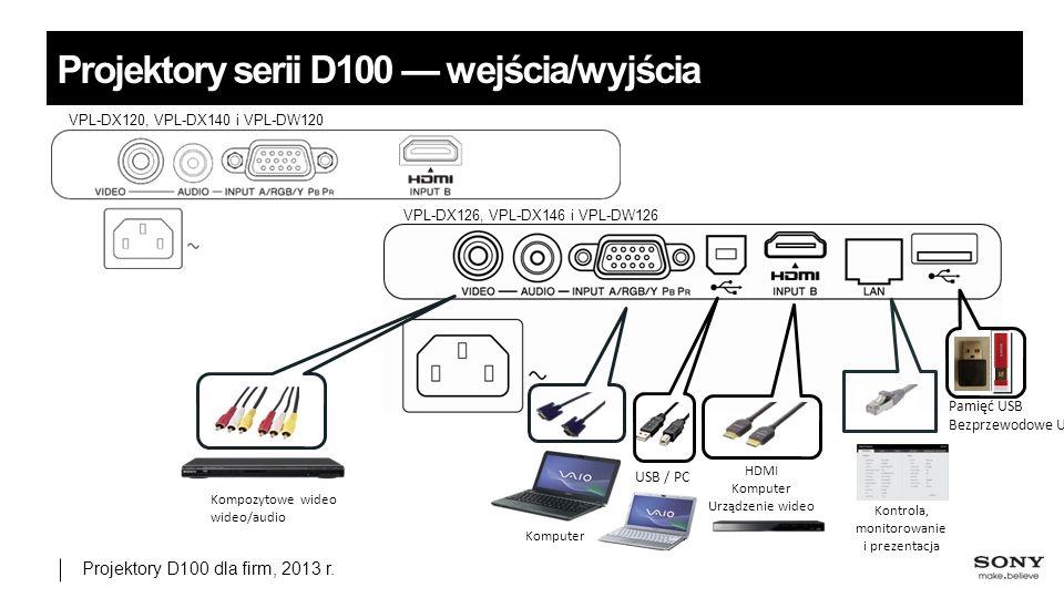 Kontrola, monitorowanie i prezentacja Kompozytowe wideo wideo/audio Komputer HDMI Komputer Urządzenie wideo Pamięć USB Bezprzewodowe USB USB / PC Projektory serii D100 — wejścia/wyjścia VPL-DX120, VPL-DX140 i VPL-DW120 VPL-DX126, VPL-DX146 i VPL-DW126 Projektory D100 dla firm, 2013 r.