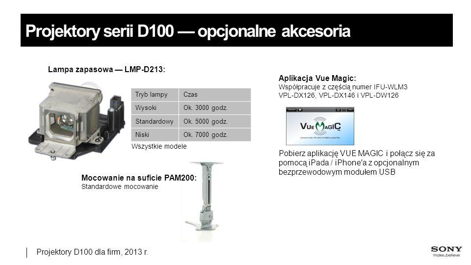 Projektory serii D100 — opcjonalne akcesoria Lampa zapasowa — LMP-D213: Tryb lampyCzas WysokiOk.