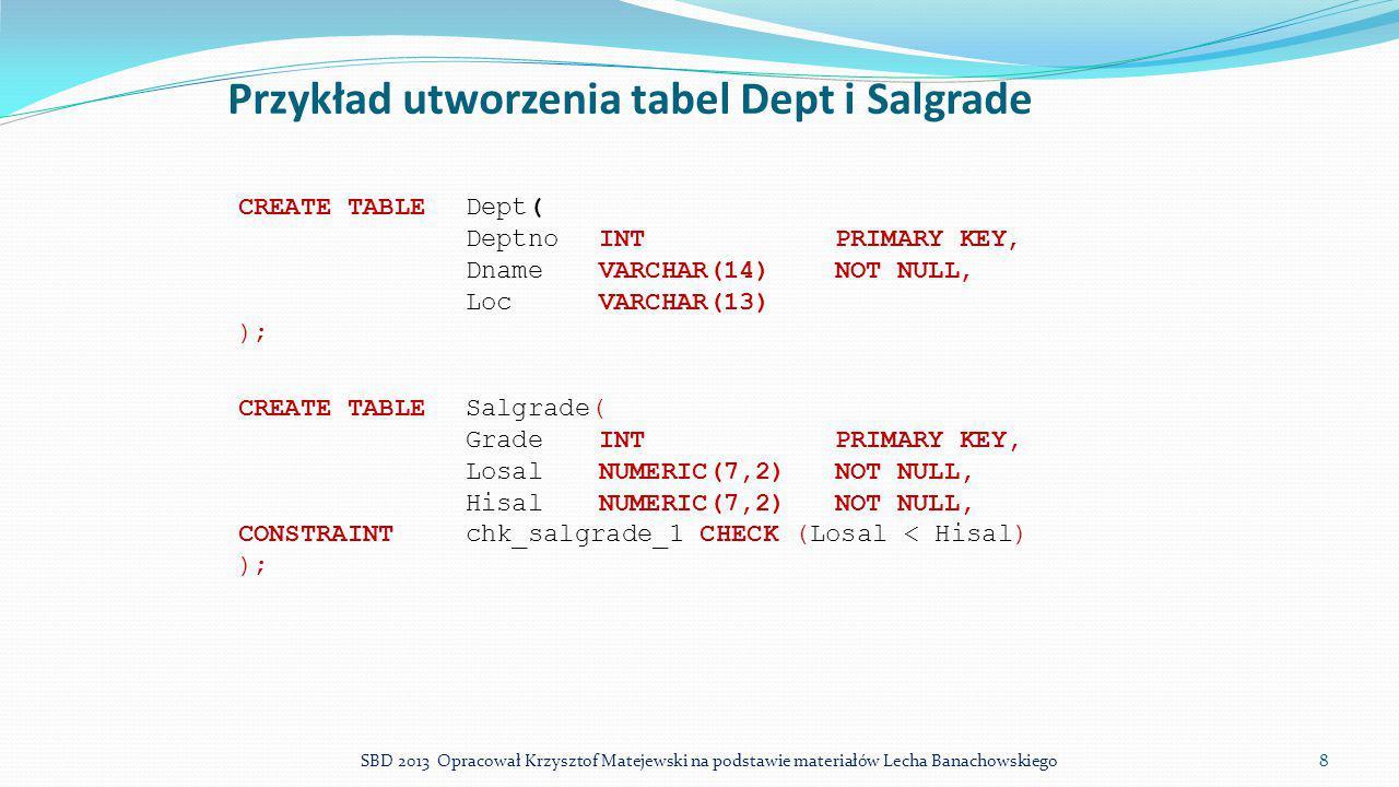 Przykład utworzenia tabeli Emp CREATE TABLEEmp( EmpnoINTPRIMARY KEY, EnameVARCHAR(10)NOT NULL, JobVARCHAR(9), MgrINTREFERENCES Emp, HiredateDATETIME, SalNUMERIC(7,2), CommNUMERIC(7,2), DeptnoINT NOT NULLREFERENCES Dept, CONSTRAINTchk_Emp_1CHECK (Comm < Sal) ); 9SBD 2013 Opracował Krzysztof Matejewski na podstawie materiałów Lecha Banachowskiego
