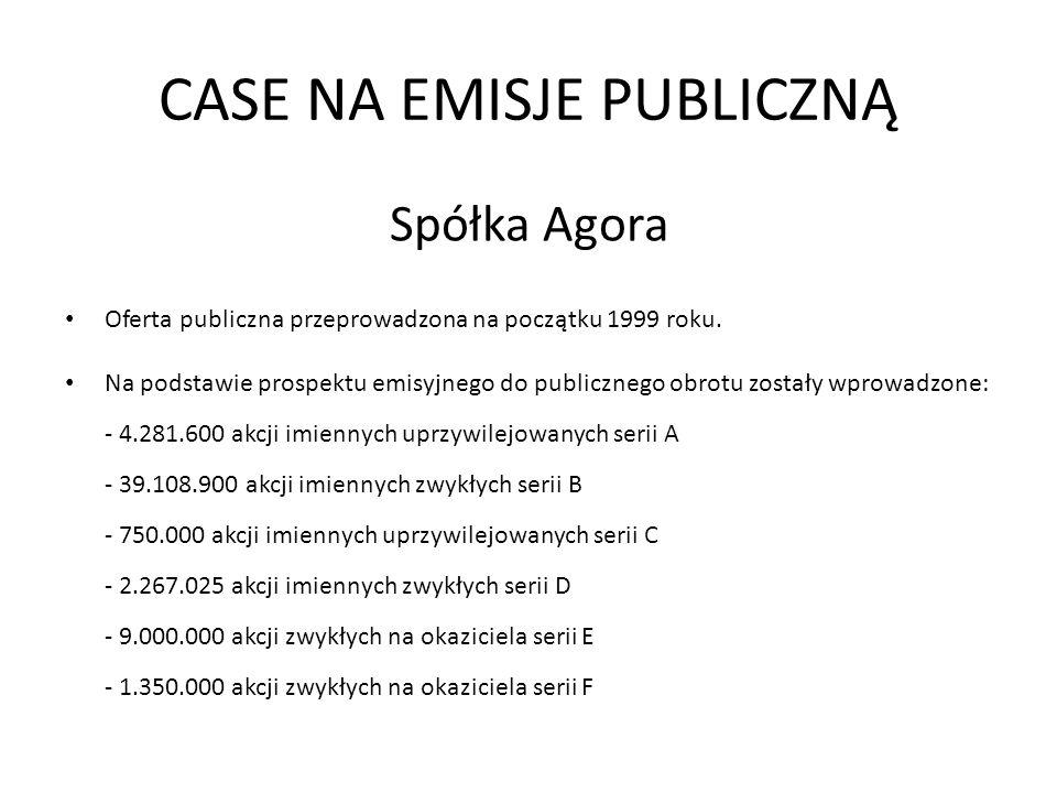 Cena emisyjna akcji oferowanych w ramach Oferty pracowniczej wyniosła 1 zł.