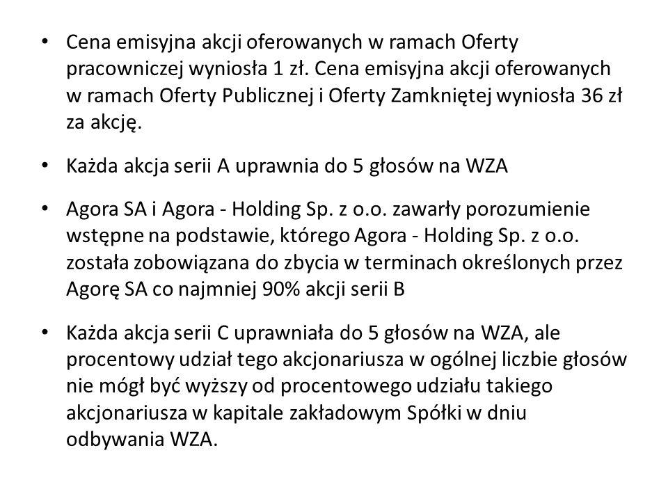 Znikoma popularność polskich GDRów: w 2009 roku wynosiły odpowiednio: Orlenu w Londynie - 80 tys., KGHM mniej niż 190 tys., bank Pekao-310 tys.