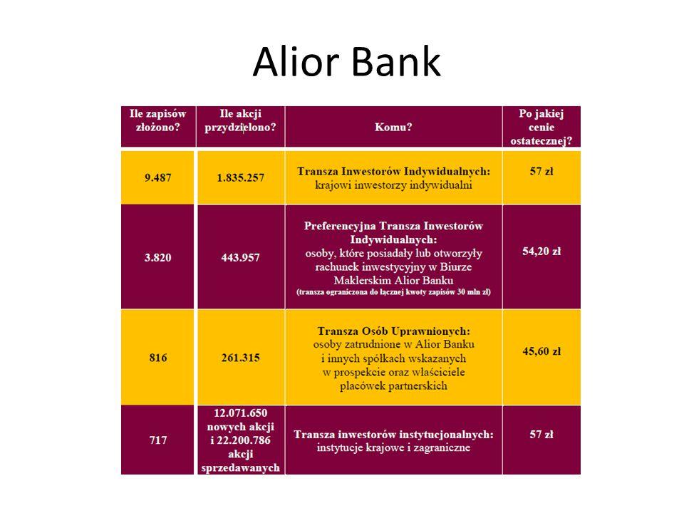 Wartość oferty publicznej Alior Banku wyniosła niemal 2,1 mld zł, co czyni ją największą ofertą publiczną prywatnej spółki od początku istnienia warszawskiej giełdy !!