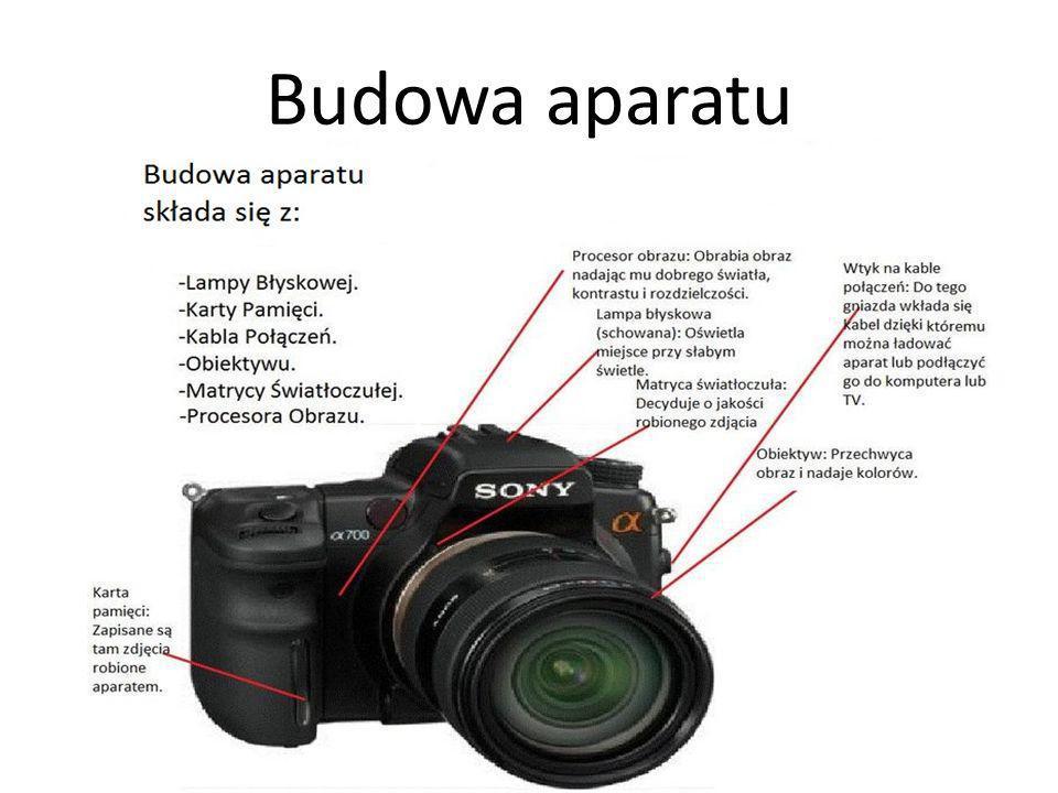 Sposoby fotografowania Z lotu ptaka, czyli robienie zdjęcia z góry np.